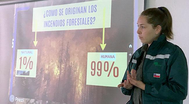 Charla de inducción a la Prevención de Incendios Forestales (15 de abril 2019)